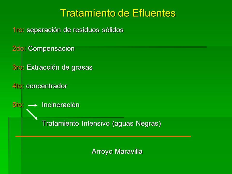 Tratamiento de Efluentes 1ro: separación de residuos sólidos 2do: Compensación 3ro: Extracción de grasas 4to: concentrador 5to: Incineración Tratamien