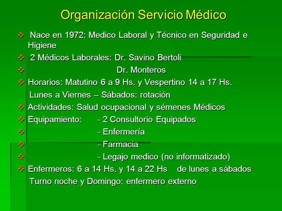 Organización Servicio Médico Nace en 1972: Medico Laboral y Técnico en Seguridad e Higiene Nace en 1972: Medico Laboral y Técnico en Seguridad e Higie