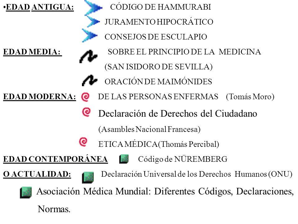 EDAD ANTIGUA: CÓDIGO DE HAMMURABI JURAMENTO HIPOCRÁTICO CONSEJOS DE ESCULAPIO EDAD MEDIA: SOBRE EL PRINCIPIO DE LA MEDICINA (SAN ISIDORO DE SEVILLA) O