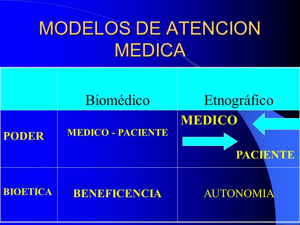 MODELOS DE ATENCION MEDICA BiomédicoEtnográfico PODER MEDICO - PACIENTE MEDICO PACIENTE BIOETICA BENEFICENCIAAUTONOMIA