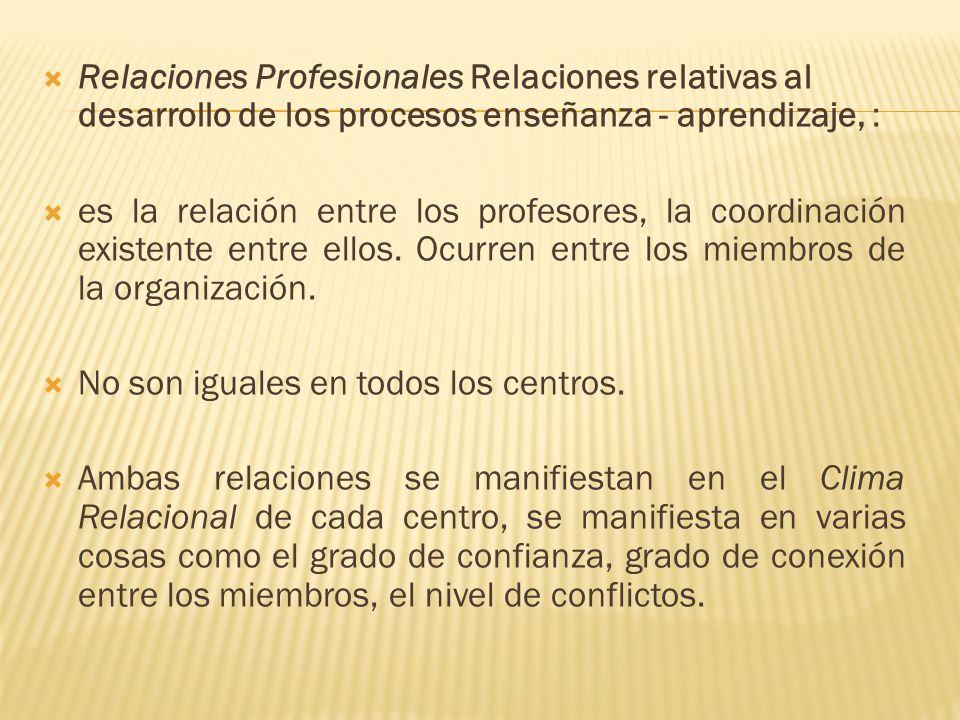Relaciones Profesionales Relaciones relativas al desarrollo de los procesos enseñanza - aprendizaje, : es la relación entre los profesores, la coordinación existente entre ellos.