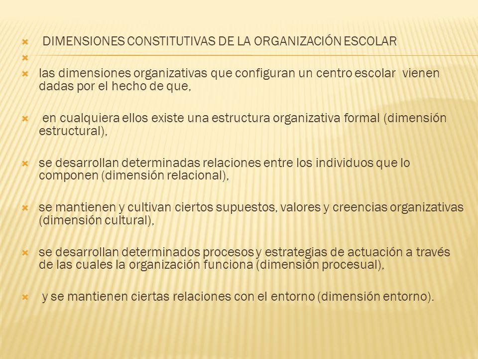 DIMENSIONES CONSTITUTIVAS DE LA ORGANIZACIÓN ESCOLAR las dimensiones organizativas que configuran un centro escolar vienen dadas por el hecho de que,