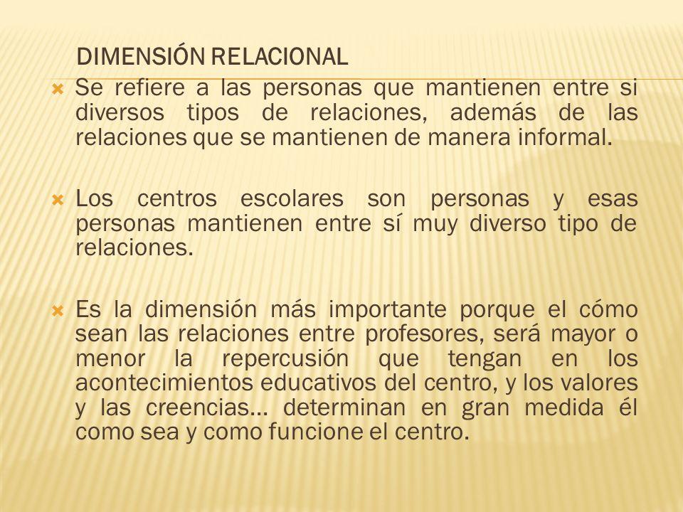 Aspectos de esta dimensión: No sólo relaciones formales Centro escolar: personas y relaciones entre ellas Gran parte del funcionamiento del centro escolar, en función de cómo sean sus patrones de relación