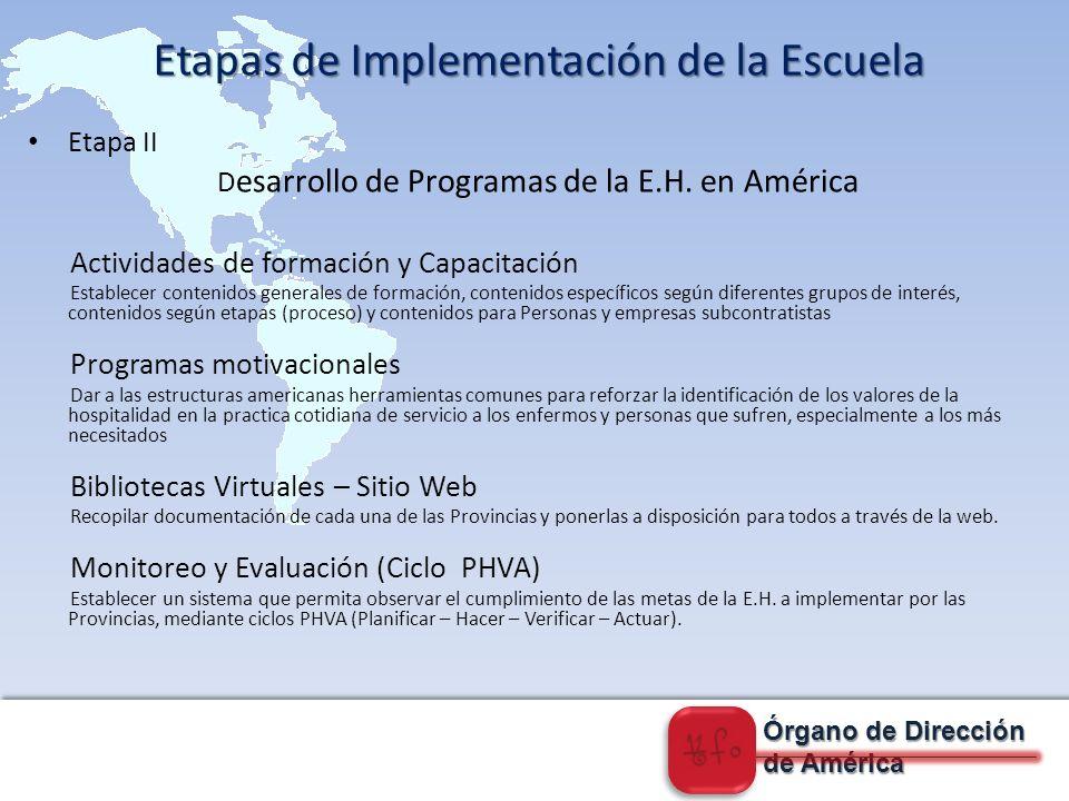 Órgano de Dirección de América Etapa II D esarrollo de Programas de la E.H. en América Actividades de formación y Capacitación Establecer contenidos g