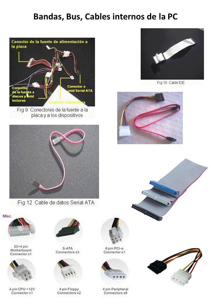 Bandas, Bus, Cables internos de la PC