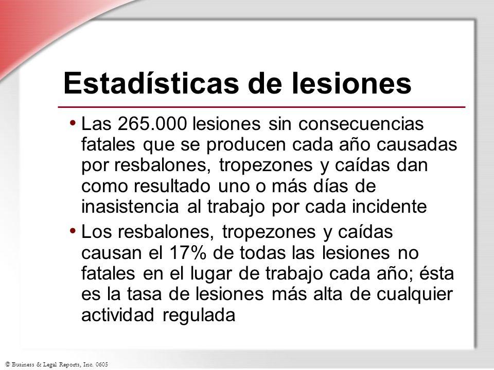 © Business & Legal Reports, Inc. 0605 Estadísticas de lesiones Las 265.000 lesiones sin consecuencias fatales que se producen cada año causadas por re