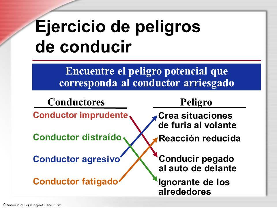 © Business & Legal Reports, Inc. 0706 Ejercicio de peligros de conducir Conductor imprudente Conductor distraído Conductor agresivo Conductor fatigado