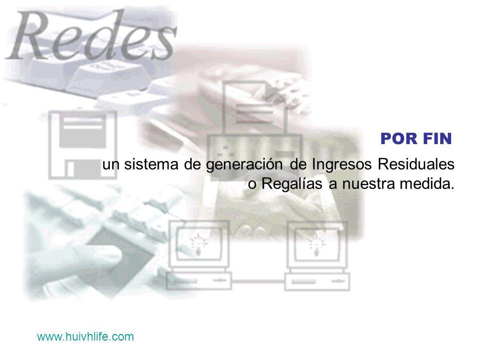 un sistema de generación de Ingresos Residuales o Regalías a nuestra medida. POR FIN www.huivhlife.com