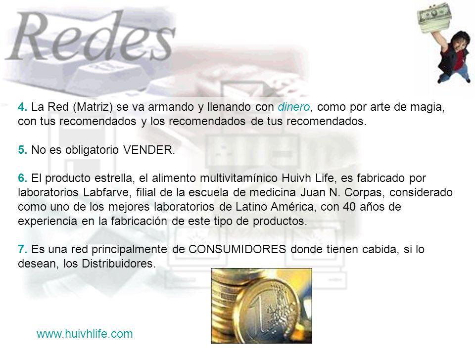 www.huivhlife.com 4. La Red (Matriz) se va armando y llenando con dinero, como por arte de magia, con tus recomendados y los recomendados de tus recom