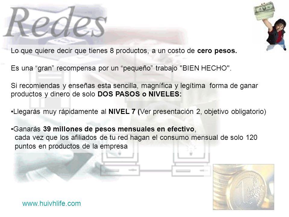 www.huivhlife.com Lo que quiere decir que tienes 8 productos, a un costo de cero pesos. Es una gran recompensa por un pequeño trabajo
