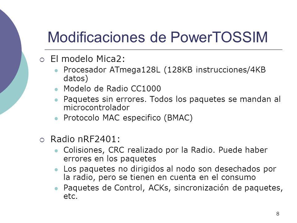 9 Protocolo MAC.