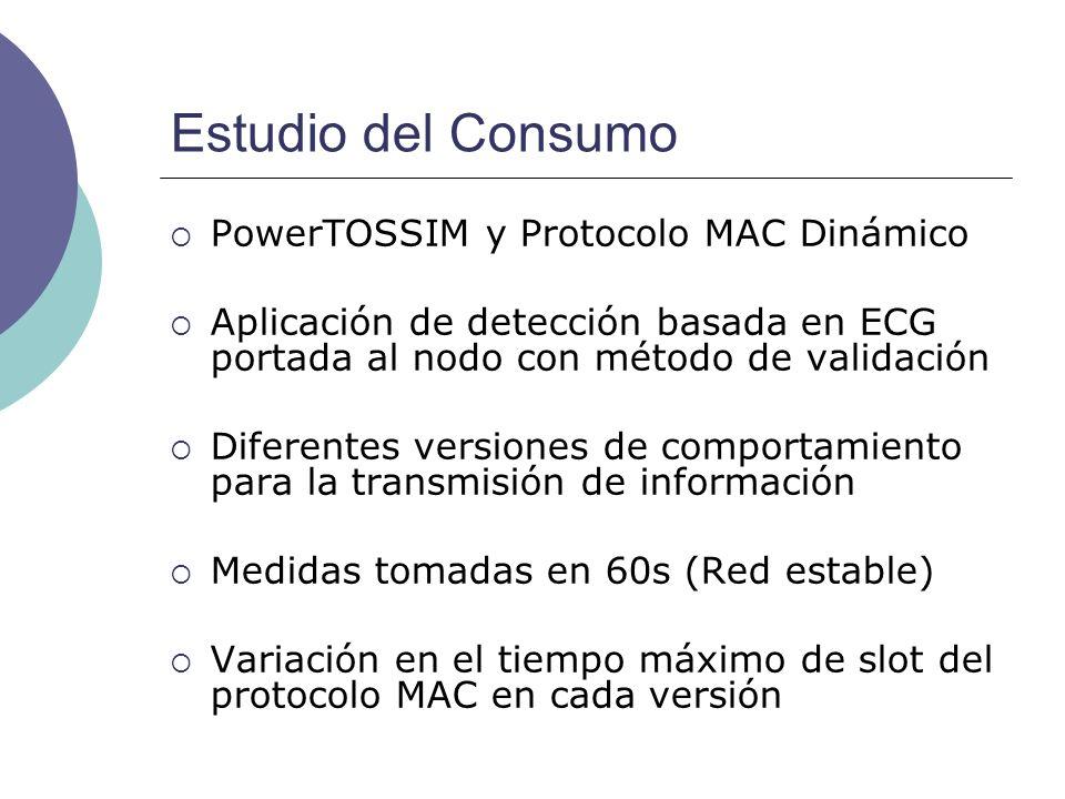 Estudio del Consumo PowerTOSSIM y Protocolo MAC Dinámico Aplicación de detección basada en ECG portada al nodo con método de validación Diferentes ver