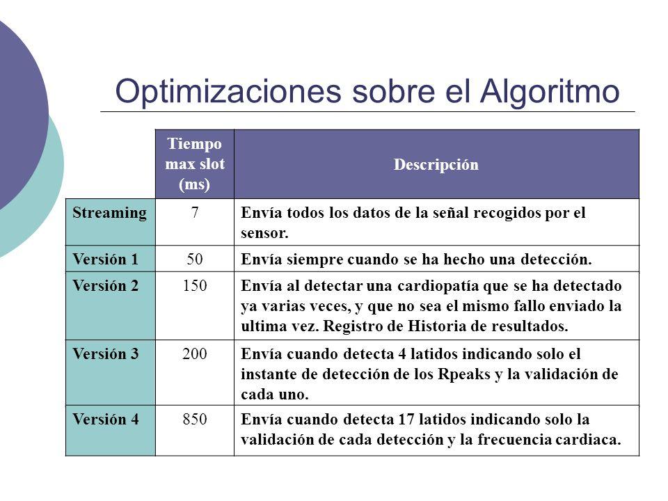 Optimizaciones sobre el Algoritmo Versión 150Envía siempre cuando se ha hecho una detección. Versión 2150Envía al detectar una cardiopatía que se ha d