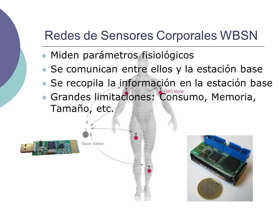 Redes de Sensores Corporales WBSN Miden parámetros fisiológicos Se comunican entre ellos y la estación base Se recopila la información en la estación