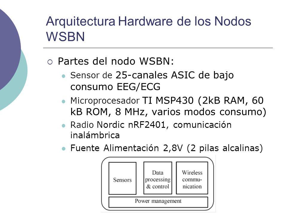 Arquitectura Hardware de los Nodos WSBN Partes del nodo WSBN: Sensor de 25-canales ASIC de bajo consumo EEG/ECG Microprocesador TI MSP430 (2kB RAM, 60