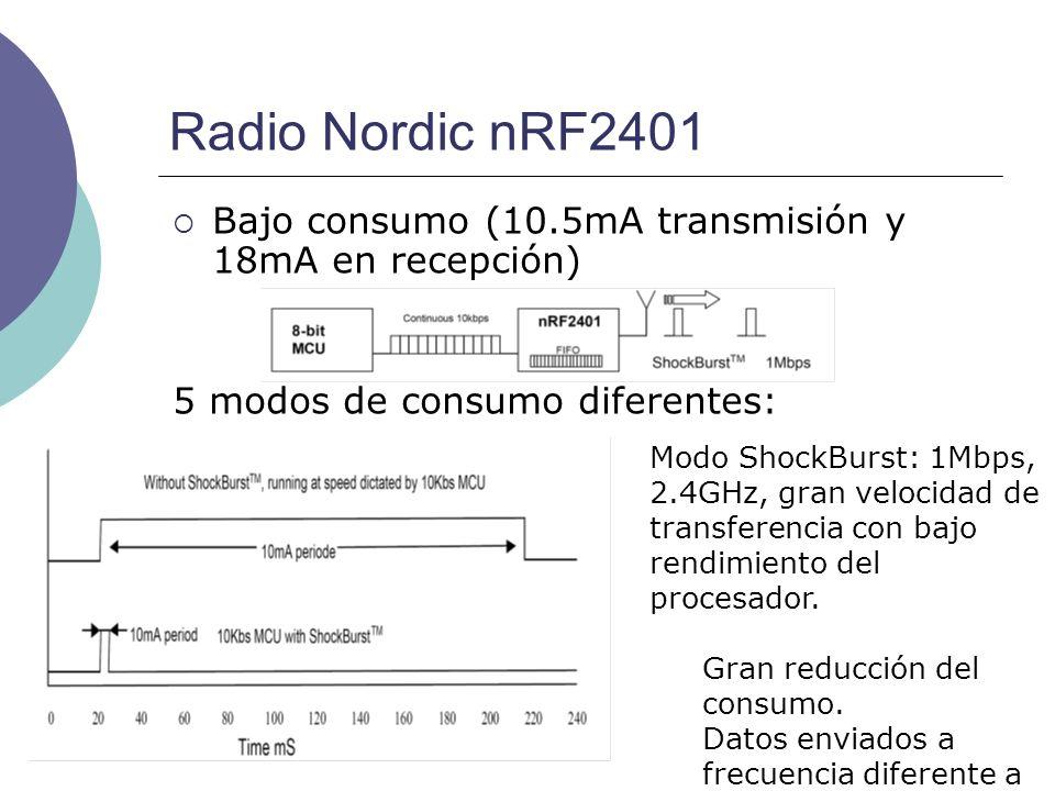 Radio Nordic nRF2401 Bajo consumo (10.5mA transmisión y 18mA en recepción) 5 modos de consumo diferentes: Modo ShockBurst: 1Mbps, 2.4GHz, gran velocid