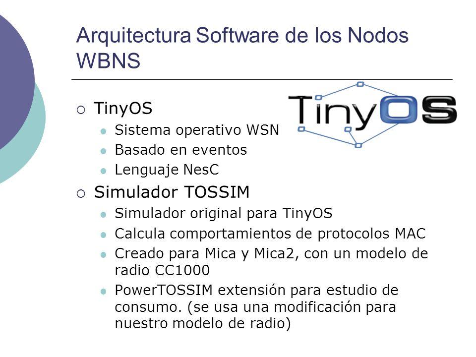 Arquitectura Software de los Nodos WBNS TinyOS Sistema operativo WSN Basado en eventos Lenguaje NesC Simulador TOSSIM Simulador original para TinyOS C