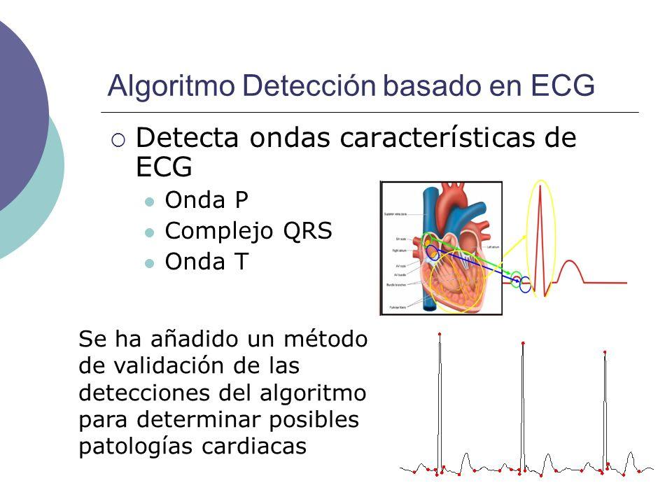 Algoritmo Detección basado en ECG Detecta ondas características de ECG Onda P Complejo QRS Onda T Se ha añadido un método de validación de las detecci