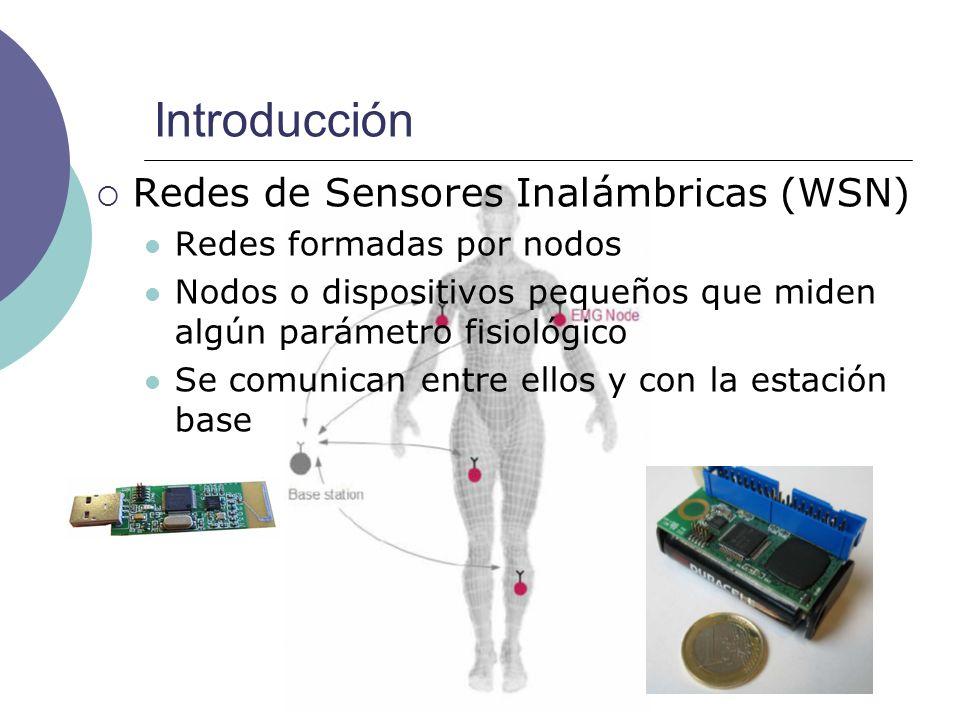 Introducción Redes de Sensores Inalámbricas (WSN) Redes formadas por nodos Nodos o dispositivos pequeños que miden algún parámetro fisiológico Se comunican entre ellos y con la estación base