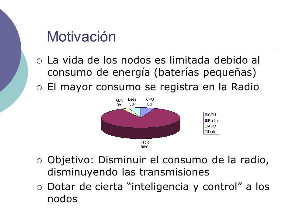 Motivación La vida de los nodos es limitada debido al consumo de energía (baterías pequeñas) El mayor consumo se registra en la Radio Objetivo: Disminuir el consumo de la radio, disminuyendo las transmisiones Dotar de cierta inteligencia y control a los nodos
