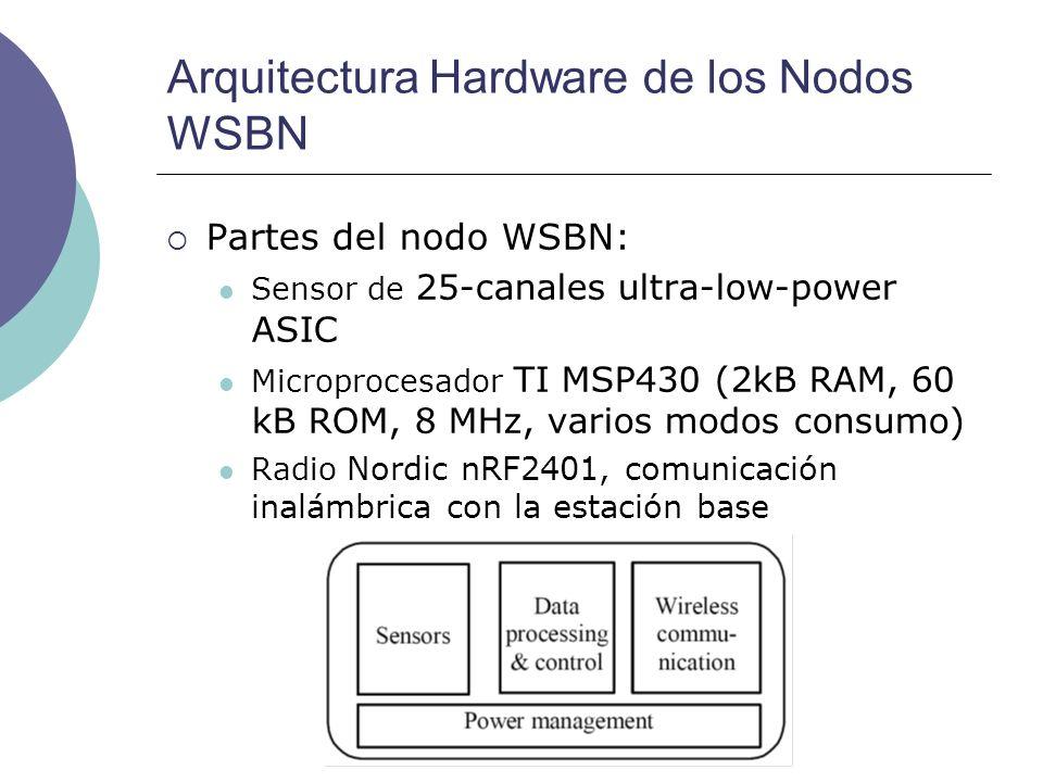 Arquitectura Hardware de los Nodos WSBN Partes del nodo WSBN: Sensor de 25-canales ultra-low-power ASIC Microprocesador TI MSP430 (2kB RAM, 60 kB ROM, 8 MHz, varios modos consumo) Radio Nordic nRF2401, comunicación inalámbrica con la estación base
