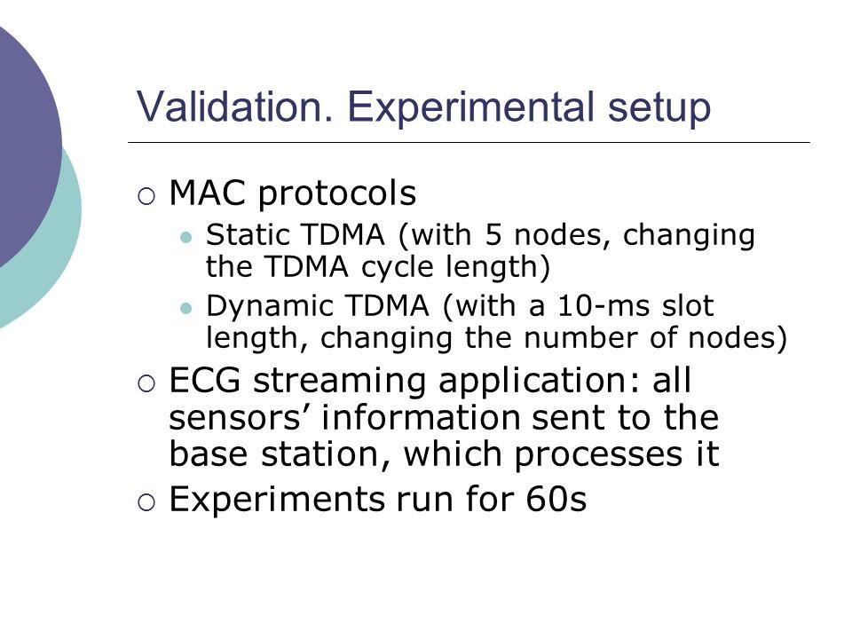 Optimizaciones sobre el Algoritmo Tiempo max slot (ms) Descripción Streaming7Envía todos los datos de la señal recogidos por el sensor.