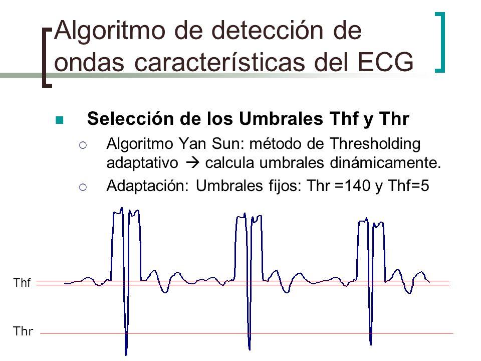 Algoritmo de detección de ondas características del ECG Selección de los Umbrales Thf y Thr Algoritmo Yan Sun: método de Thresholding adaptativo calcu