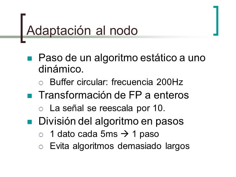 Adaptación al nodo Paso de un algoritmo estático a uno dinámico. Buffer circular: frecuencia 200Hz Transformación de FP a enteros La señal se reescala