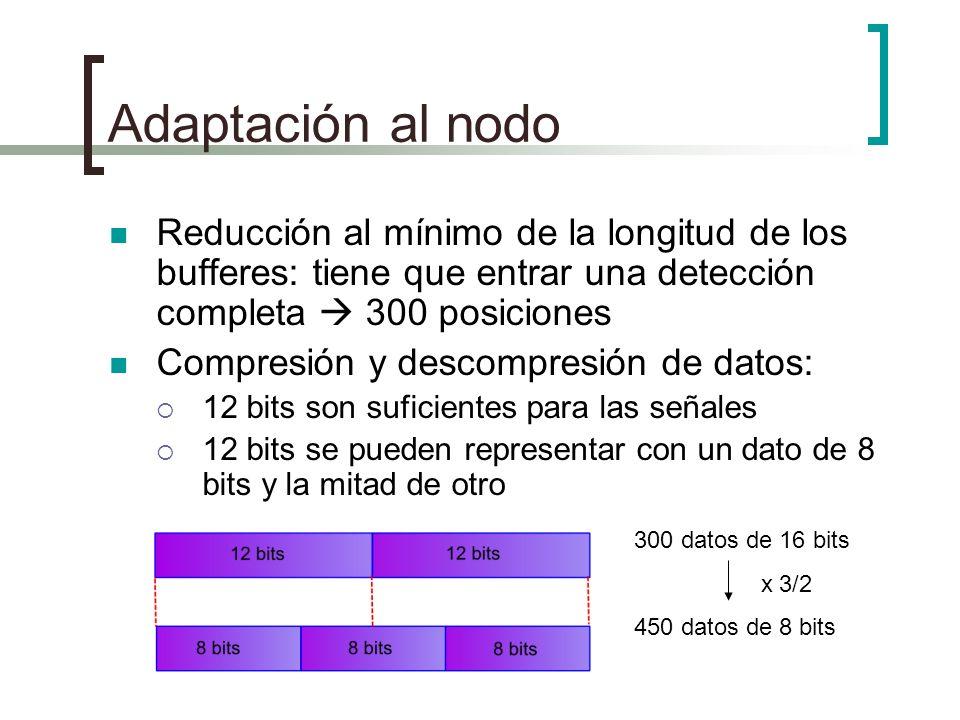 Adaptación al nodo Reducción al mínimo de la longitud de los bufferes: tiene que entrar una detección completa 300 posiciones Compresión y descompresi