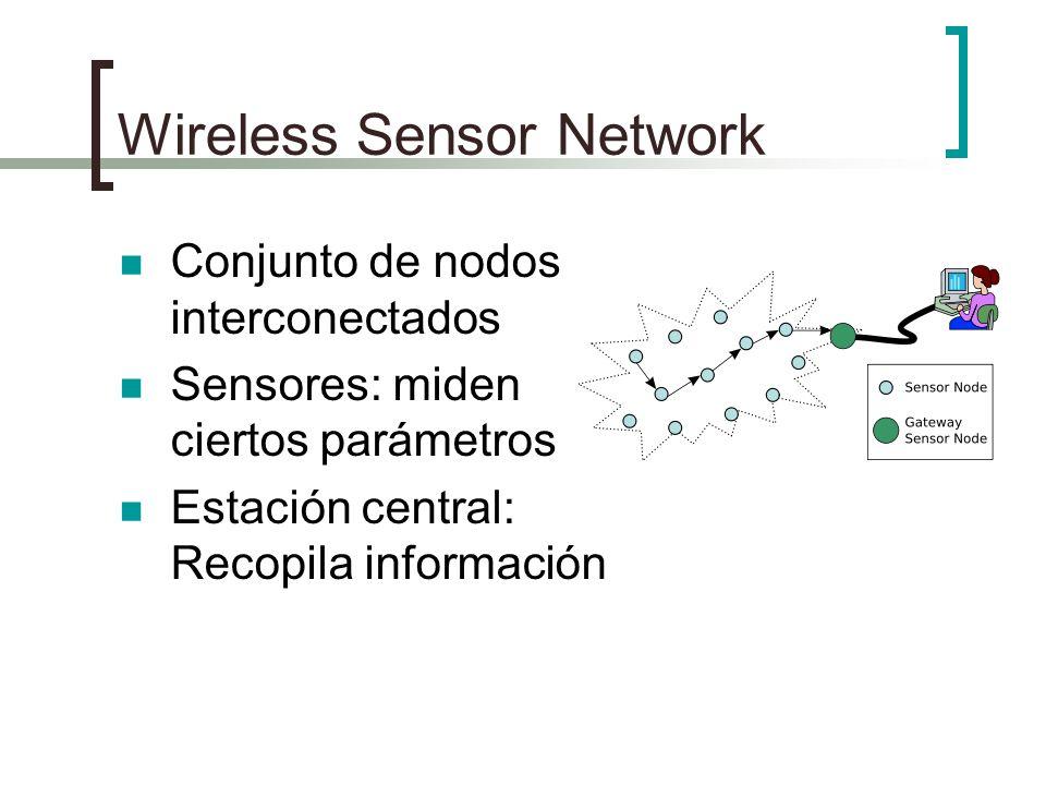 Wireless Sensor Network Conjunto de nodos interconectados Sensores: miden ciertos parámetros Estación central: Recopila información