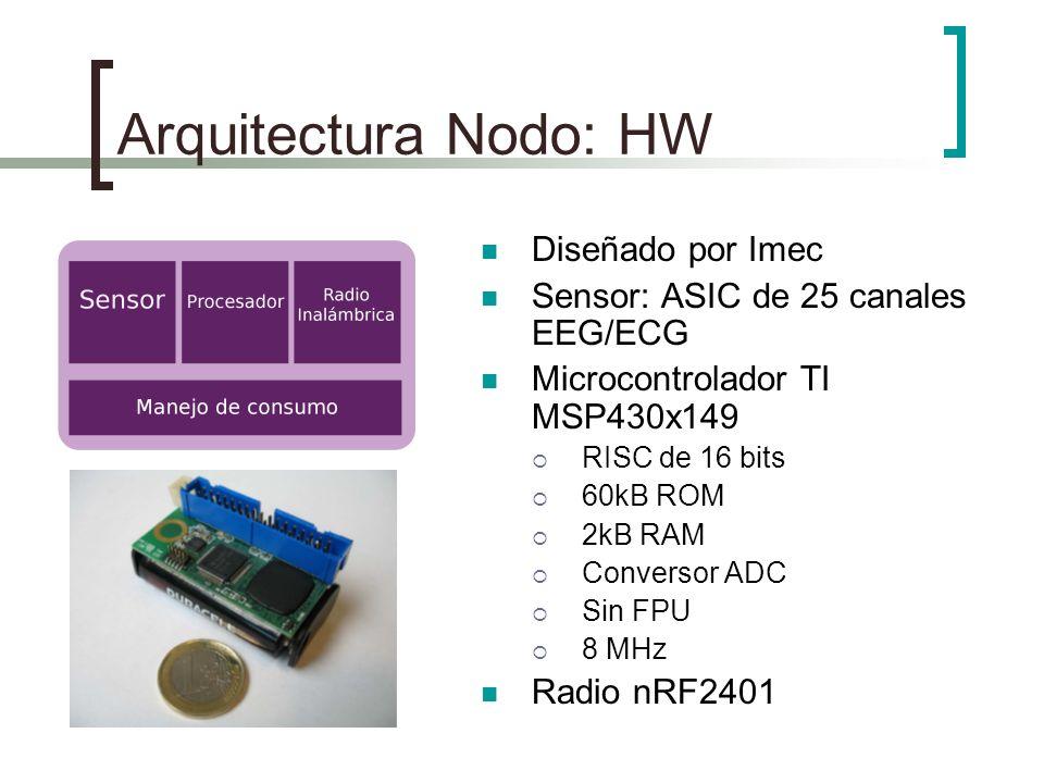Arquitectura Nodo: HW Diseñado por Imec Sensor: ASIC de 25 canales EEG/ECG Microcontrolador TI MSP430x149 RISC de 16 bits 60kB ROM 2kB RAM Conversor A