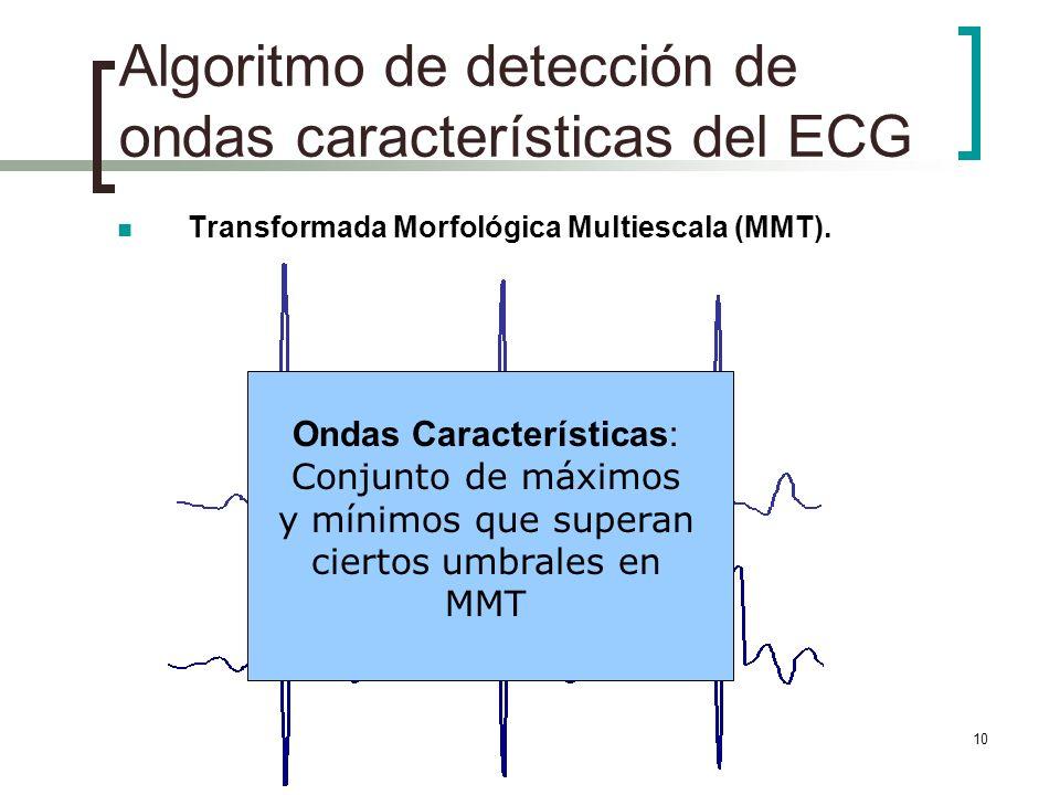 10 Algoritmo de detección de ondas características del ECG Transformada Morfológica Multiescala (MMT). Ondas Características: Conjunto de máximos y mí