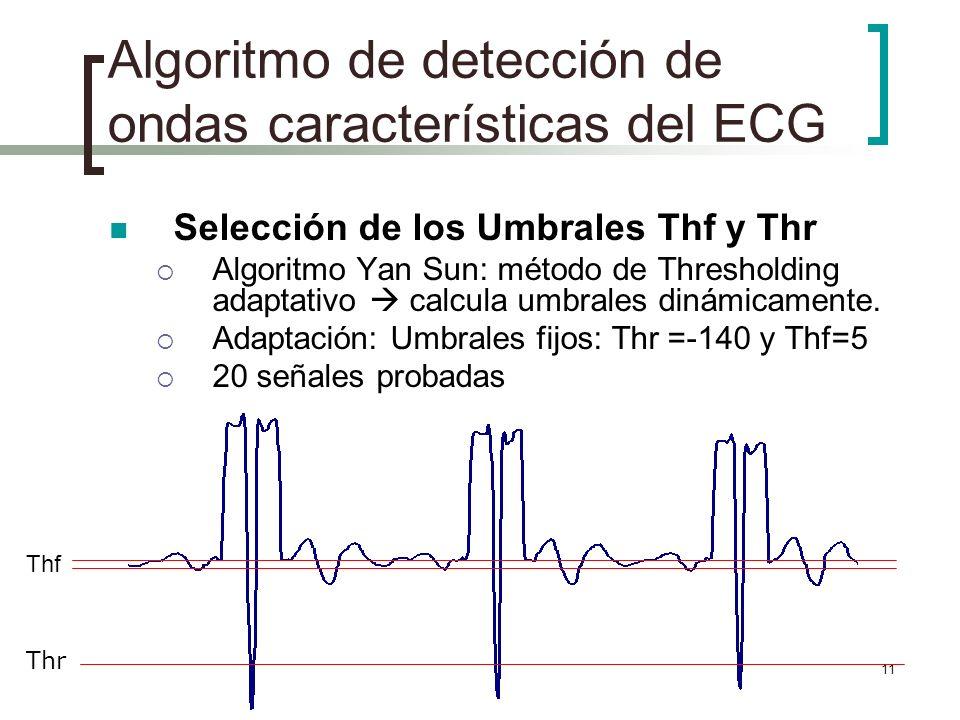 11 Algoritmo de detección de ondas características del ECG Selección de los Umbrales Thf y Thr Algoritmo Yan Sun: método de Thresholding adaptativo ca
