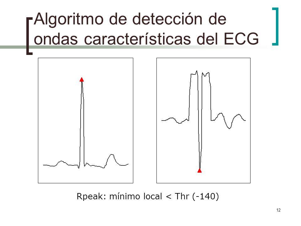 12 Algoritmo de detección de ondas características del ECG Rpeak: mínimo local < Thr (-140)