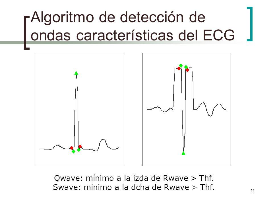 14 Algoritmo de detección de ondas características del ECG Qwave: mínimo a la izda de Rwave > Thf. Swave: mínimo a la dcha de Rwave > Thf.