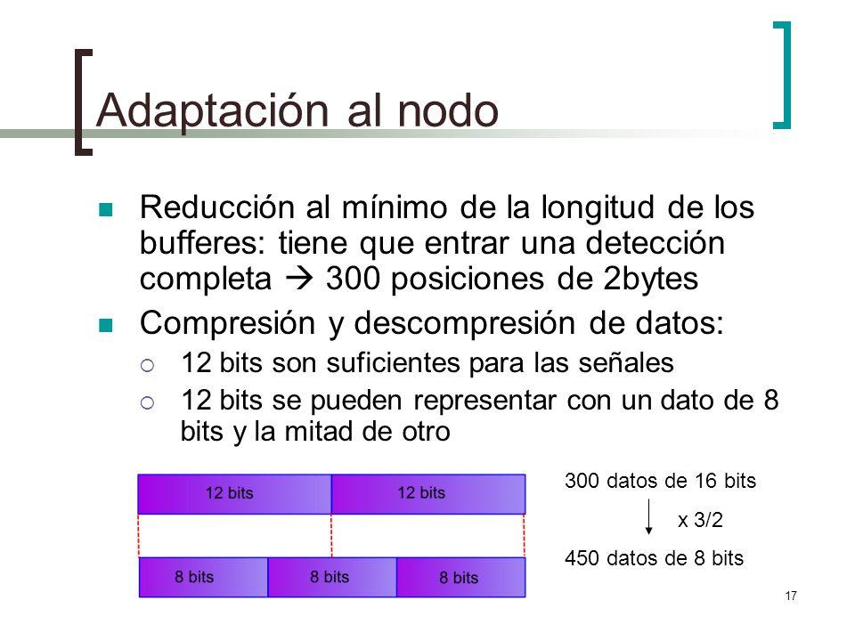 17 Adaptación al nodo Reducción al mínimo de la longitud de los bufferes: tiene que entrar una detección completa 300 posiciones de 2bytes Compresión