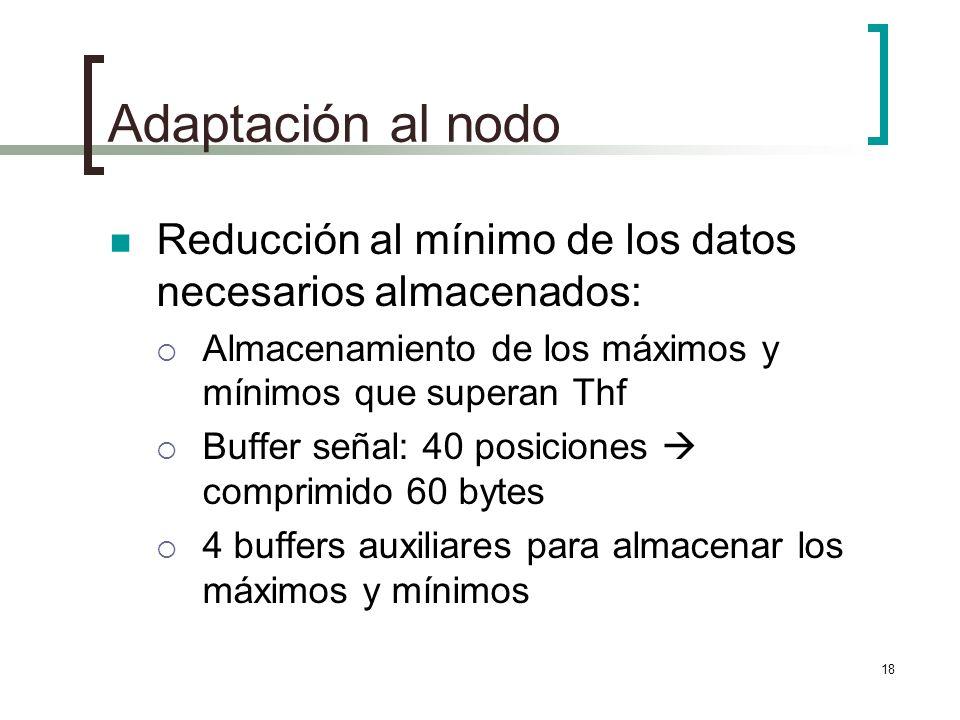 18 Adaptación al nodo Reducción al mínimo de los datos necesarios almacenados: Almacenamiento de los máximos y mínimos que superan Thf Buffer señal: 4