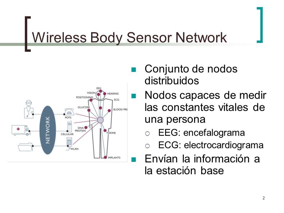 2 Wireless Body Sensor Network Conjunto de nodos distribuidos Nodos capaces de medir las constantes vitales de una persona EEG: encefalograma ECG: ele
