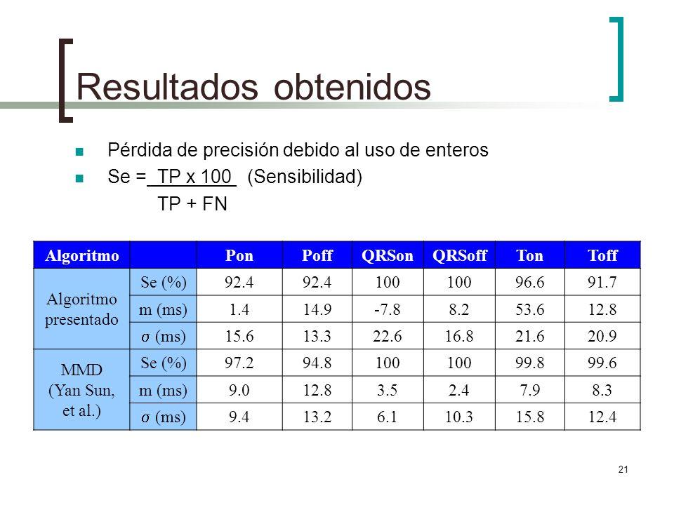 21 Resultados obtenidos Pérdida de precisión debido al uso de enteros Se = TP x 100 (Sensibilidad) TP + FN AlgoritmoPonPoffQRSonQRSoffTonToff Algoritm