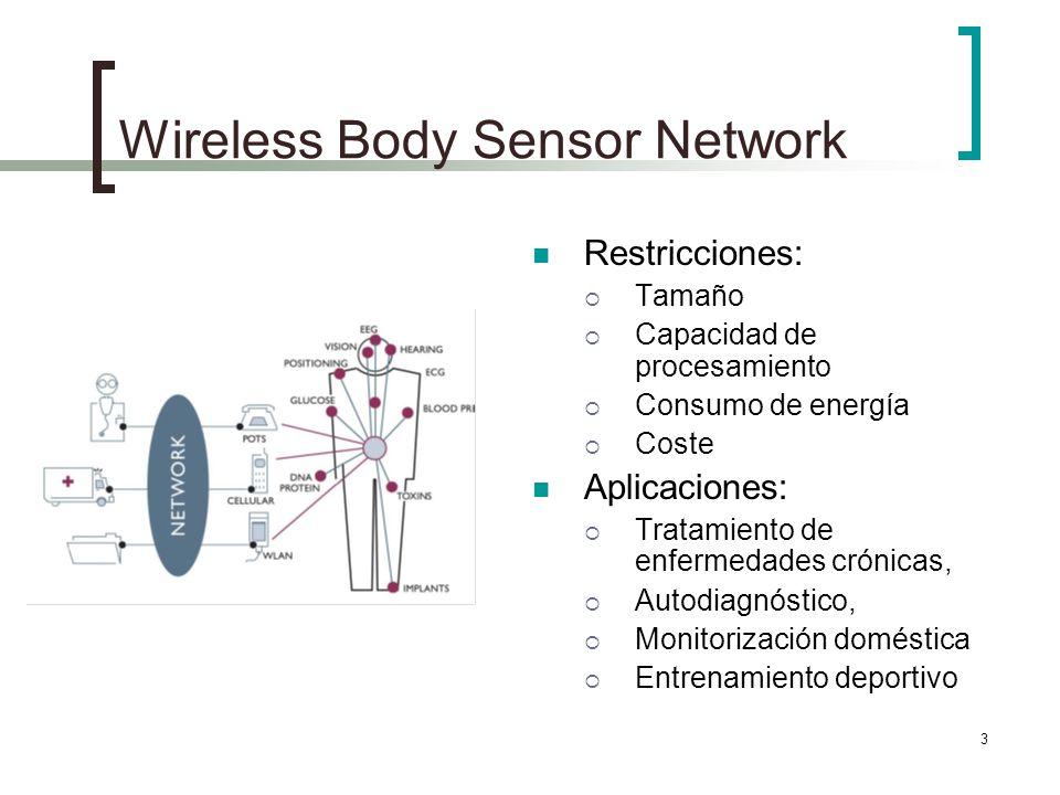 3 Wireless Body Sensor Network Restricciones: Tamaño Capacidad de procesamiento Consumo de energía Coste Aplicaciones: Tratamiento de enfermedades cró