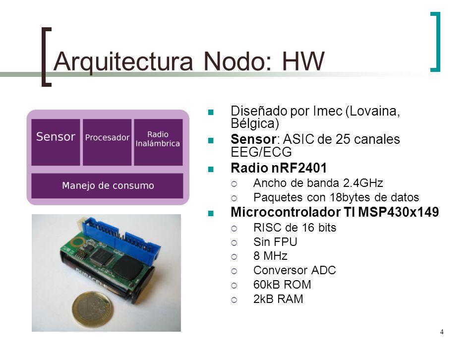 4 Arquitectura Nodo: HW Diseñado por Imec (Lovaina, Bélgica) Sensor: ASIC de 25 canales EEG/ECG Radio nRF2401 Ancho de banda 2.4GHz Paquetes con 18byt