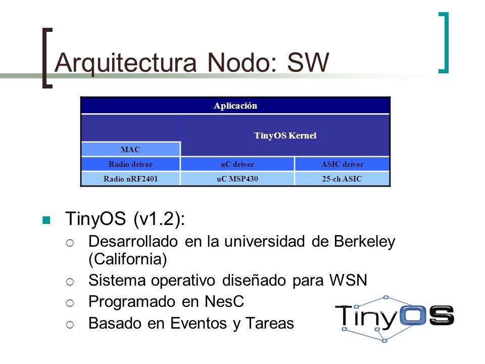 5 Arquitectura Nodo: SW TinyOS (v1.2): Desarrollado en la universidad de Berkeley (California) Sistema operativo diseñado para WSN Programado en NesC