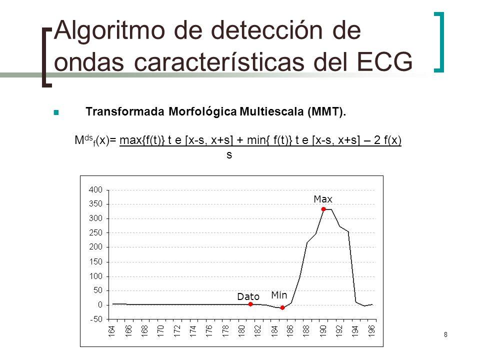 8 Algoritmo de detección de ondas características del ECG Transformada Morfológica Multiescala (MMT). M ds f (x)= max{f(t)} t e [x-s, x+s] + min{ f(t)