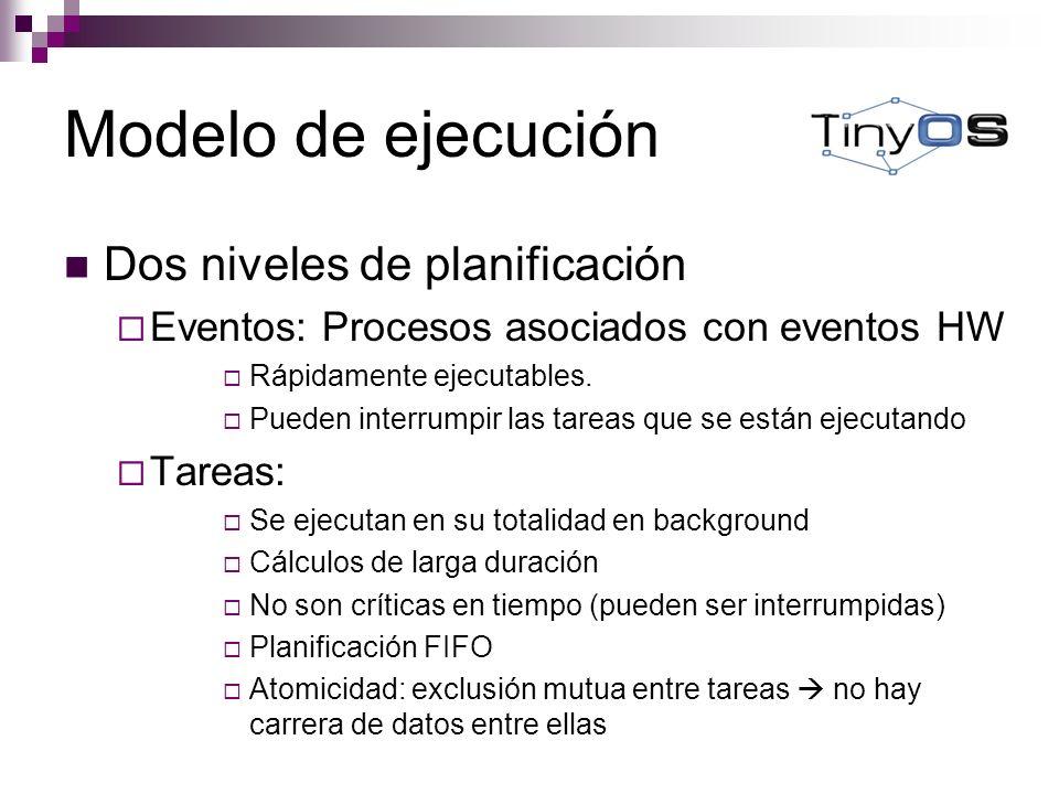 Modelo de ejecución Dos niveles de planificación Eventos: Procesos asociados con eventos HW Rápidamente ejecutables. Pueden interrumpir las tareas que