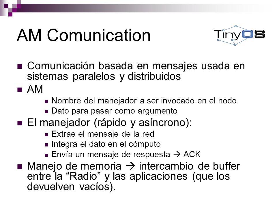 AM Comunication Comunicación basada en mensajes usada en sistemas paralelos y distribuidos AM Nombre del manejador a ser invocado en el nodo Dato para
