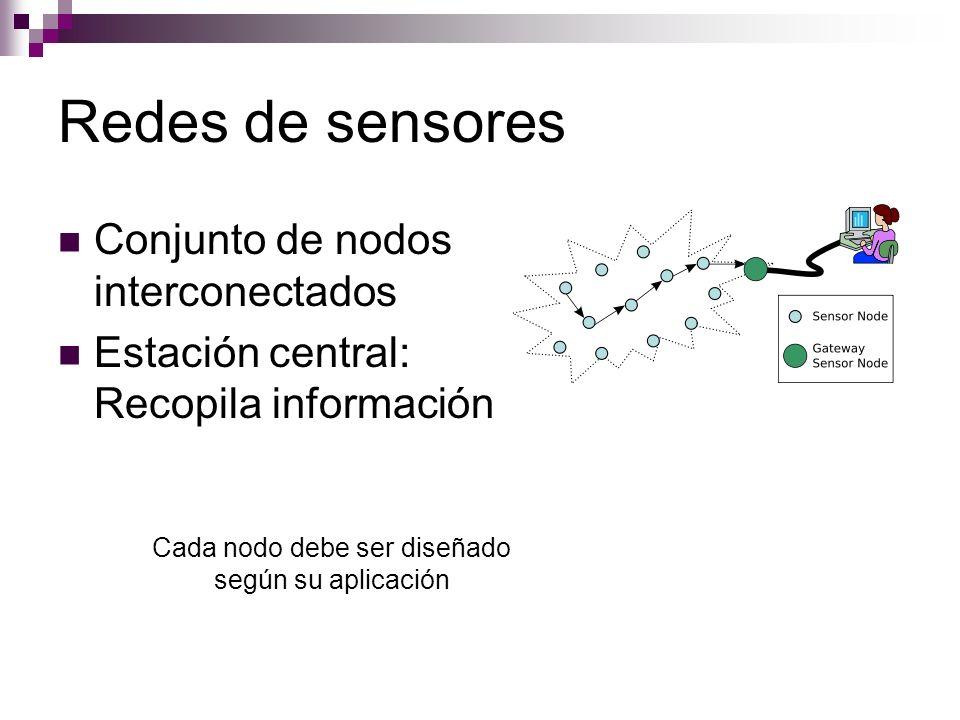 Redes de sensores Conjunto de nodos interconectados Estación central: Recopila información Cada nodo debe ser diseñado según su aplicación