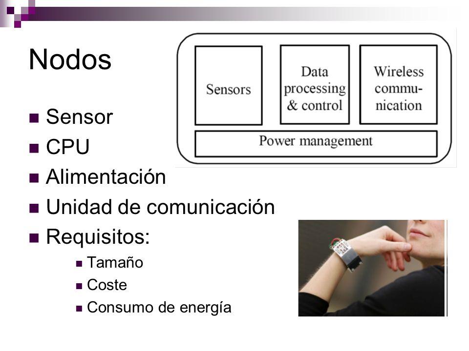 Nodos Sensor CPU Alimentación Unidad de comunicación Requisitos: Tamaño Coste Consumo de energía