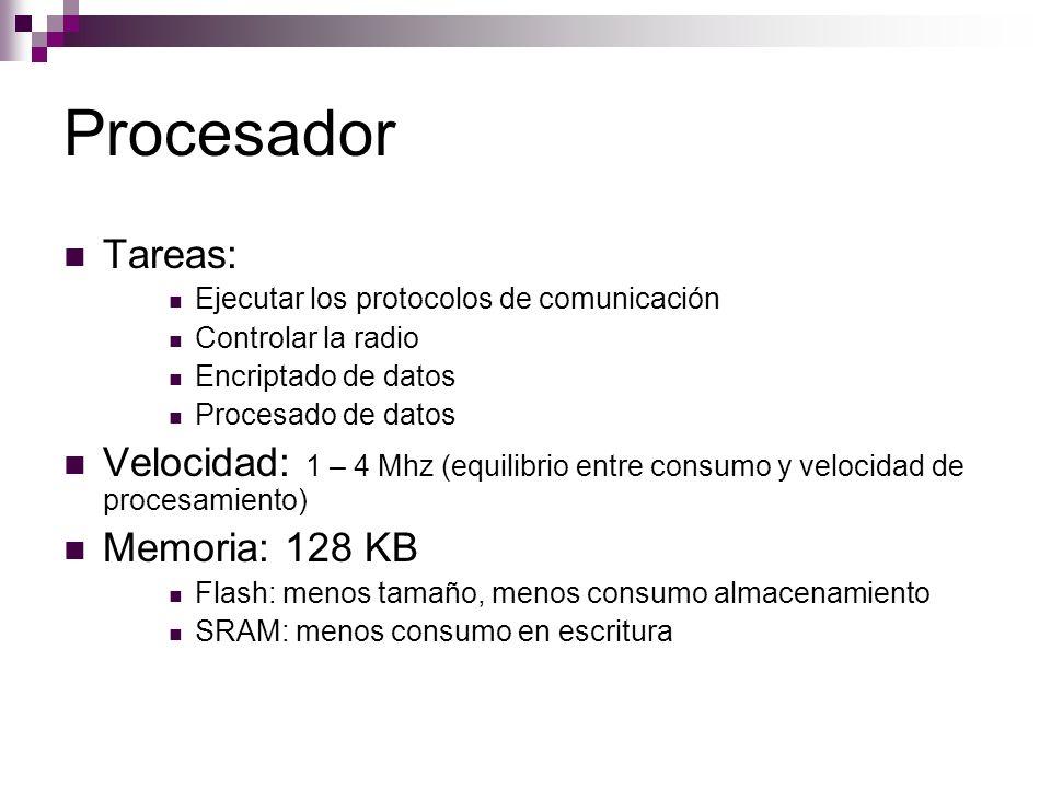 Procesador Tareas: Ejecutar los protocolos de comunicación Controlar la radio Encriptado de datos Procesado de datos Velocidad: 1 – 4 Mhz (equilibrio