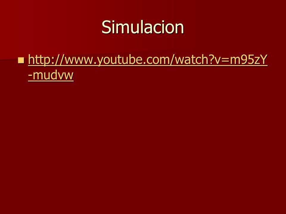 Simulacion http://www.youtube.com/watch?v=m95zY -mudvw http://www.youtube.com/watch?v=m95zY -mudvw http://www.youtube.com/watch?v=m95zY -mudvw http://