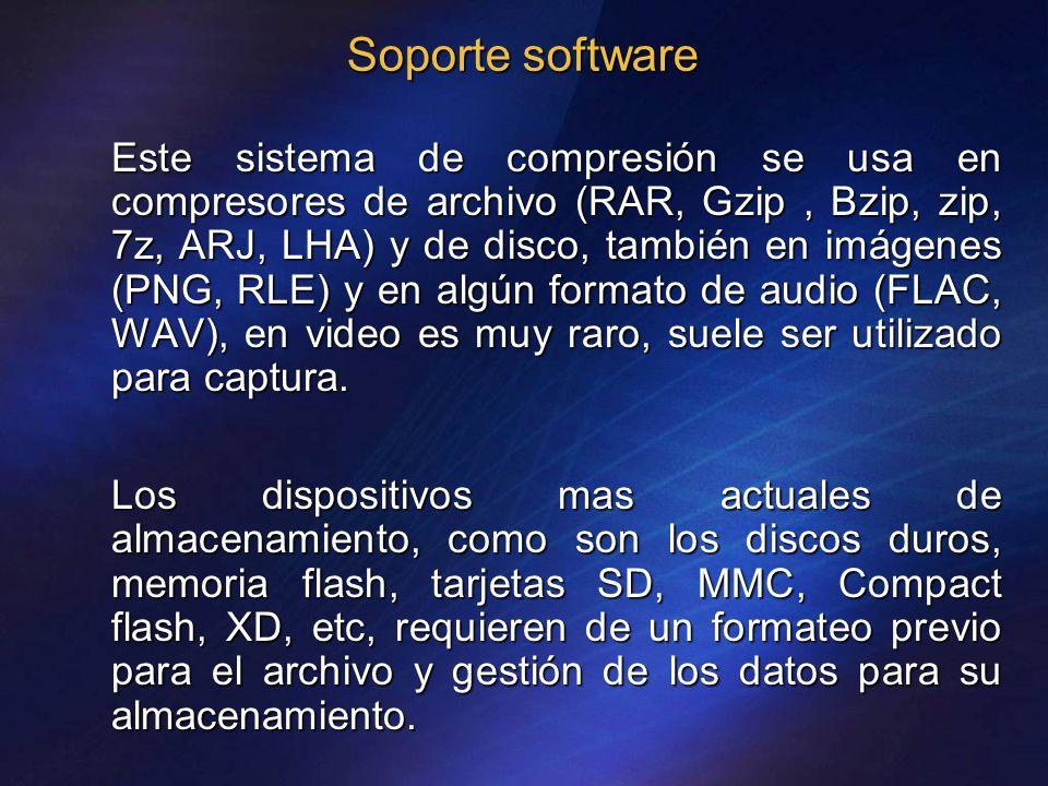 Soporte software Este sistema de compresión se usa en compresores de archivo (RAR, Gzip, Bzip, zip, 7z, ARJ, LHA) y de disco, también en imágenes (PNG